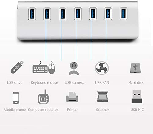 ZicHEXING-US 7 Port USB 3.0 HUB 5Gbps High Speed AC Power Adapter for PC Laptop Mac