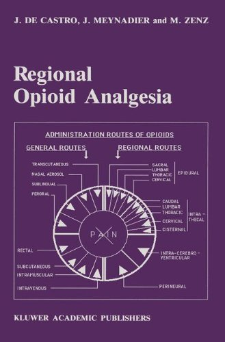 Regional Opioid Analgesia: Physiopharmacological Basis, Drugs, Equipment and Clinical Application (Developments in Criti