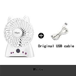 TOYM US- USB cartoon fan dormitory office outdoor portable mini mute Rechargeable Fan ( Color : White )