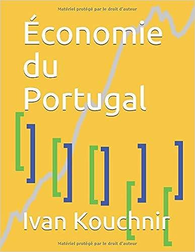 Économie du Portugal