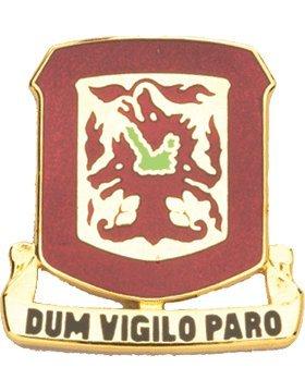 Dum Unit - 8