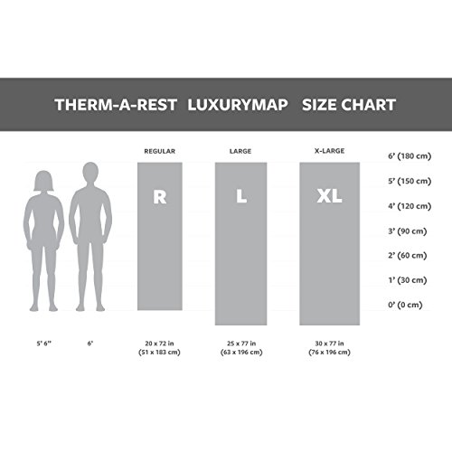 Therm-a-Rest LuxuryMap Self-Inflating Foam Camping Mattress, Regular – 20 x 72 Inches
