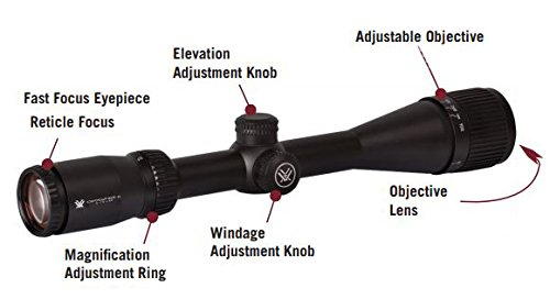 Vortex Optics Crossfire II Adjustable Objective, 30mm Tube, Second Focal Plane Riflescopes