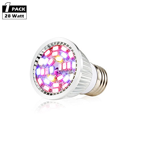 Led Grow Light Angle