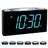 Rocam Digital Alarm Clock for Bedrooms - Large