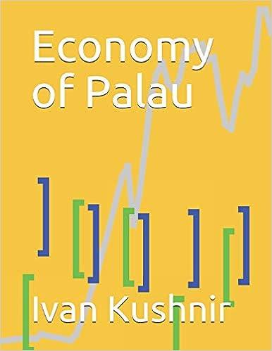 Economy of Palau