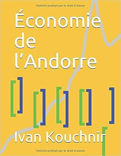 Économie de l'Andorre
