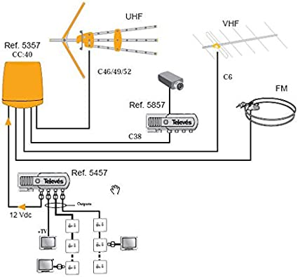 5457 Amplificador de Interior 1E-2S CEI 106dB: Amazon.es ...