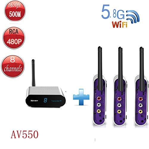 Measy AV550-3(1X3) 5.8GHZ AV Wireless Audio Video ...