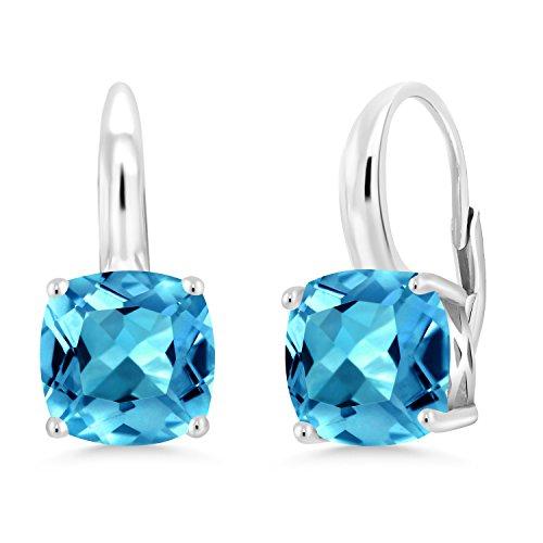 Gem Stone King Swiss Blue Topaz 925 Sterling Silver Earrings Gemstone Birthstone 5.48 Cttw Cushion Cut