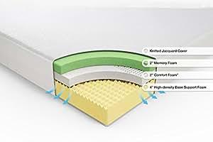 zinus memory foam 8 inch green tea mattress twin xl kitchen dining. Black Bedroom Furniture Sets. Home Design Ideas