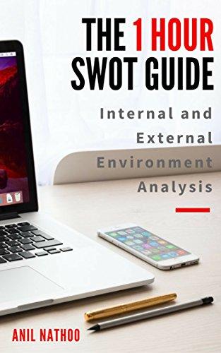 amazon external analysis