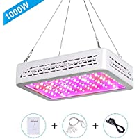 Lámpara de Plantas ESHOWEE Plantas Led Grow Light