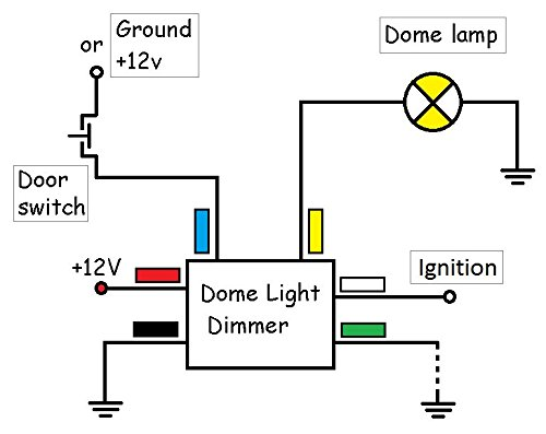dome light wiring schematic machine learning  vw wiring diagram, fully laminated