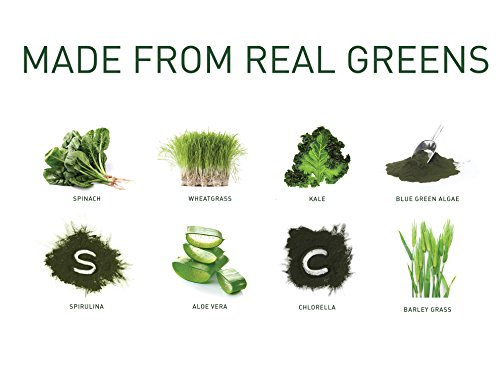 Review of 8Greens