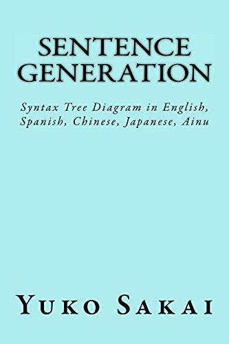 Sentence Generation: Syntax Tree Diagram in English, Spanish