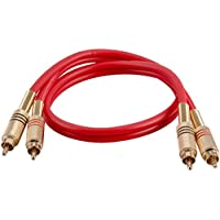 Seismic Audio SAPRCA2-RD Premium Red 2 Foot Dual RCA Male to Dual RCA Male Audio Patch Cable