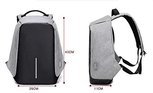 Amazon.com: Laptop Travel Backpack, Anti Theft Water Resistant Work School Bag w/USB Charging Port for Women & Men, 16.5