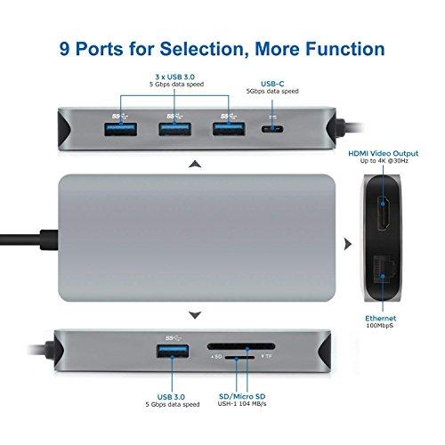 Hub USB C, HDMI y RJ45 Gigabit Ethernet LAN Hub de red, con 40Gbps Thunderbolt 3, USB-C Power Delivery, SD y lector de tarjetas Micro SD / TF, 4 puertos USB ...