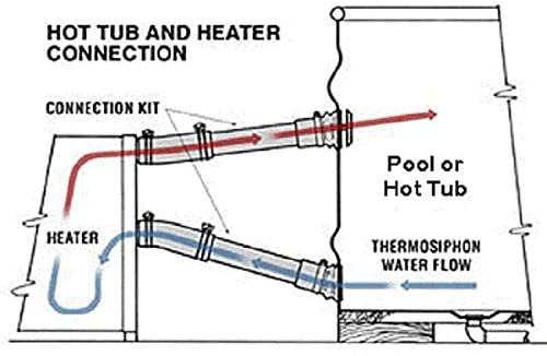 32 Hot Tub Plumbing Diagram