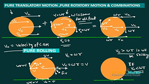 IIT JEE Video Lectures for Maths Physics Chemistry for 6 Month in Pen Drive