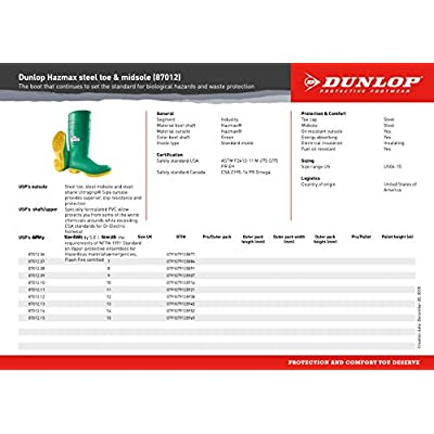 Dunlop Hazmax 87012 Hazmat Men's Superpoly Green 16'' PVC Chemical Resistant Knee High Steel Toe/Shank/Midsole Knee Boots with Ultragrip Sipe OutsoleSize 11: Work Boots: Industrial & Scientific