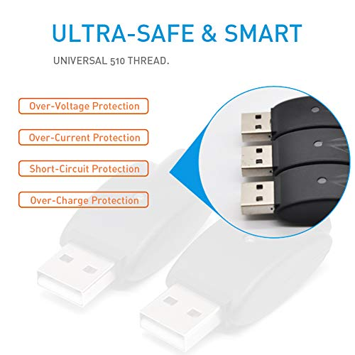 Upgrade Version 510-Thread USB Smart Charger Over-Charge Protection 4 Pack