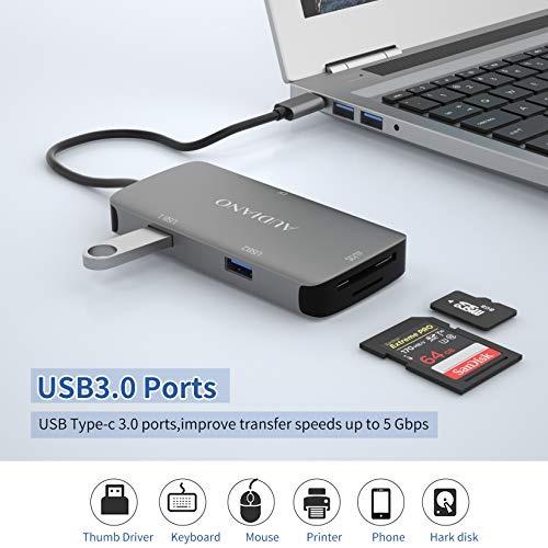 AUDIANO USB C to CF Card Reader, 5-in-1 USB Type C SD/TF/CF Camera Card Reader with Compact Flash Memory Card Reader, 2 USB 3.0 Ports Compatible for MacBook Pro, Samsung S20, Surface Book