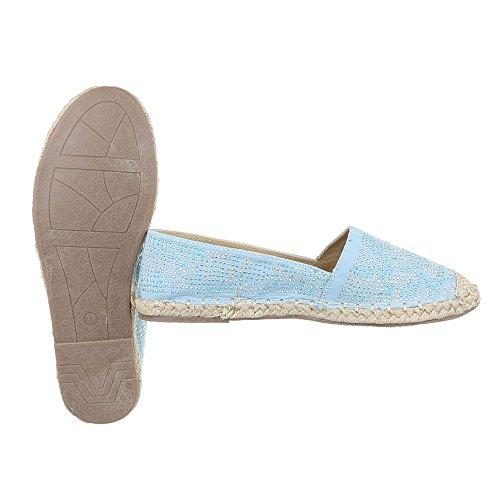 Ital-Design - Zapatillas de casa Mujer azul claro