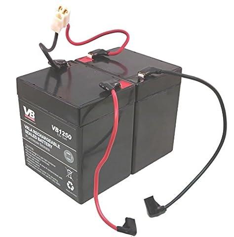 Razor 24 Volt Battery E100 E125 E175 (12V/4.5AH Single Connector w/Reset Wire)