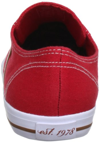 Mode Forever 503 Nothing rot 832410 Rouge Lasts Baskets Femme q7qzRIUw