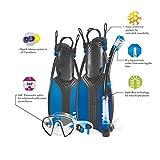 TYR Voyager Mask Snorkel Fin, Blue/Black, Large