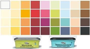 Wand Farben wandfarbe mattcolor kerbel 2 5 l fertig abgetönte
