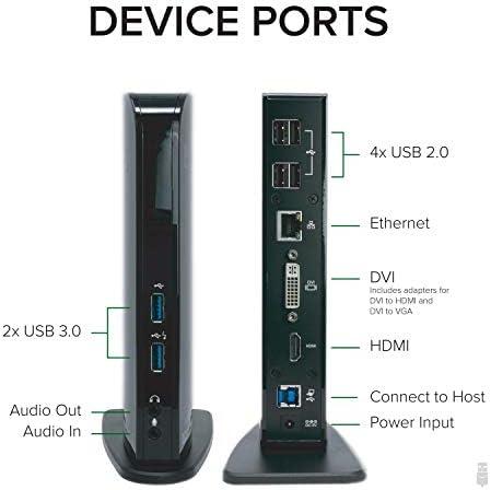 Plugable Docking Station Universal USB 3.0 para Windows (Video Dual HDMI y DVI/VGA, Gigabit Ethernet, Audio, 6 Puertos USB): Amazon.es: Electrónica