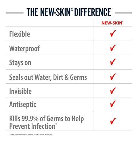 41hIUXnukjL - New-Skin Liquid Bandage, 1 Ounce (Packaging May Vary)