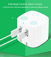 Amazon.com: USB Wall Phone Charger, Power Port 2 12W 2.4A ...