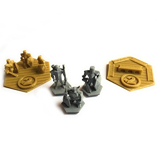 Most bought Game Pieces