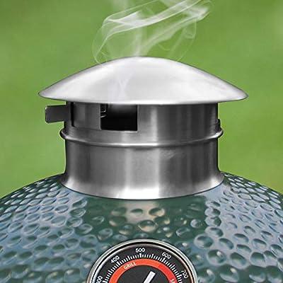 Amazon.com: QQMaster - Tapón de chimenea con ventilación de ...