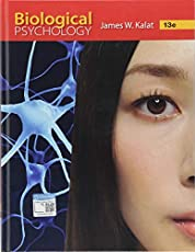 7 perspectives of psychology examples