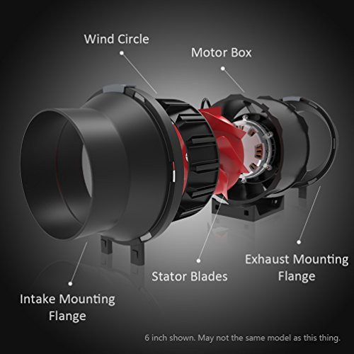 Growneer 4 Inch 200 CFM Inline Duct Fan w/ Variable Speed Controller, HVAC Mixed Flow Energy Efficient Ventilation Blower, for Air Circulation in Ducting, Vents, Grow Tents, Basements and Attics