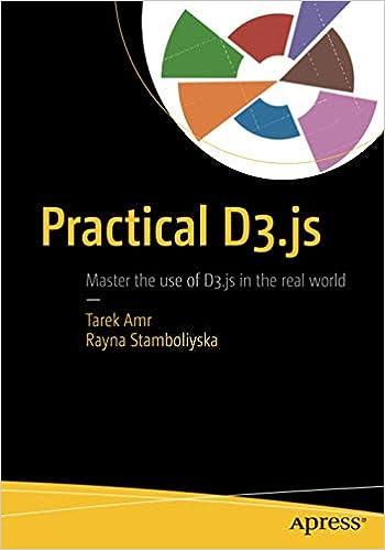 Practical D3 js: Tarek Amr, Rayna Stamboliyska