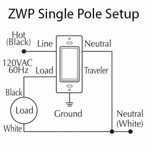 Zwp Z Wave Plus In Wall Smart Light Dimmer Switch
