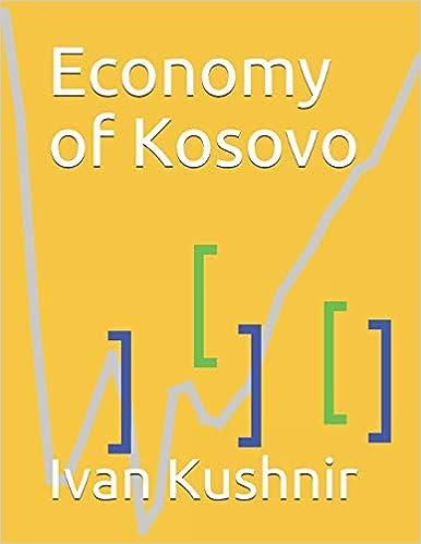 Economy of Kosovo