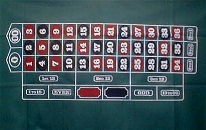 Optiplex 755 sff memory slots