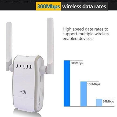 Multi-function Wireless Wifi Router, 300Mbps Wireless WiFi