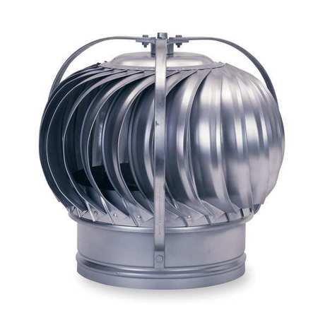 Ventilator, Turbine by EMPIRE