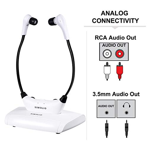 SIMOLIO Wireless TV Headsets, TV Hearing Devices, Hearing Assistance TV Listening Headphones System for Seniors, in-Ear Wireless TV Headphone with Extra Soft Earbuds, TV Sound Amplifier SM-823