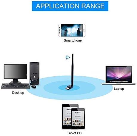 Goodao LV-UW11RK-2db USB 2.0 150Mbps 2.4GHz WiFi Wireless Adapter Antenna