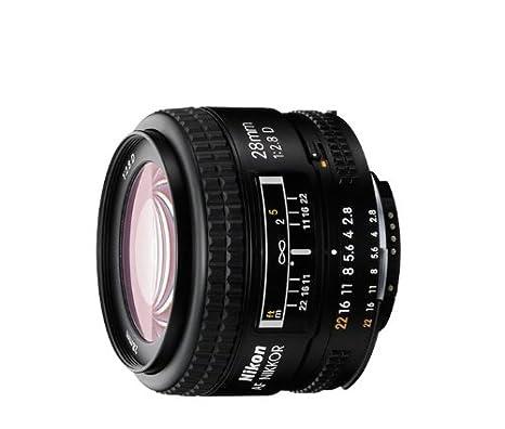 The 8 best nikon 28mm 2.8 lens