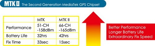 Qstarz BT-Q1000XT Bluetooth Data Logger GPS Receiver (66 ch, AGPS, Vibration sensor, 400K waypoints) by Qstarz (Image #1)